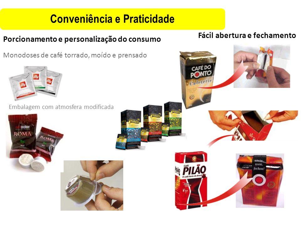 Fácil abertura e fechamento Conveniência e Praticidade Porcionamento e personalização do consumo Monodoses de café torrado, moído e prensado Embalagem