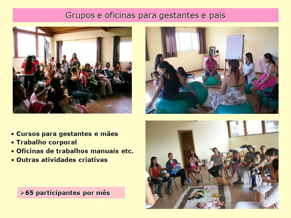 Grupos e oficinas para gestantes e pais Cursos para gestantes e mães Trabalho corporal Oficinas de trabalhos manuais etc. Outras atividades criativas