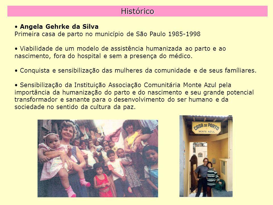 Histórico Angela Gehrke da Silva Primeira casa de parto no município de São Paulo 1985-1998 Viabilidade de um modelo de assistência humanizada ao parto e ao nascimento, fora do hospital e sem a presença do médico.