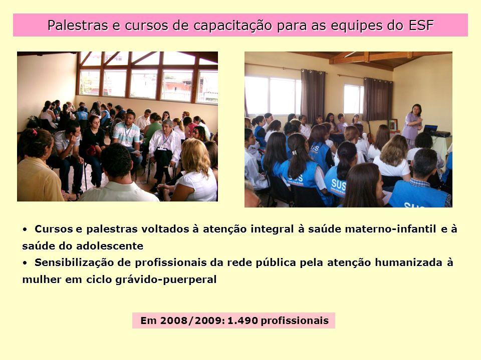 Palestras e cursos de capacitação para as equipes do ESF Cursos e palestras voltados à atenção integral à saúde materno-infantil e à saúde do adolesce