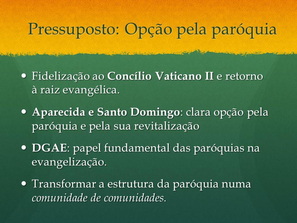 Pressuposto: Opção pela paróquia Fidelização ao Concílio Vaticano II e retorno à raiz evangélica. Fidelização ao Concílio Vaticano II e retorno à raiz