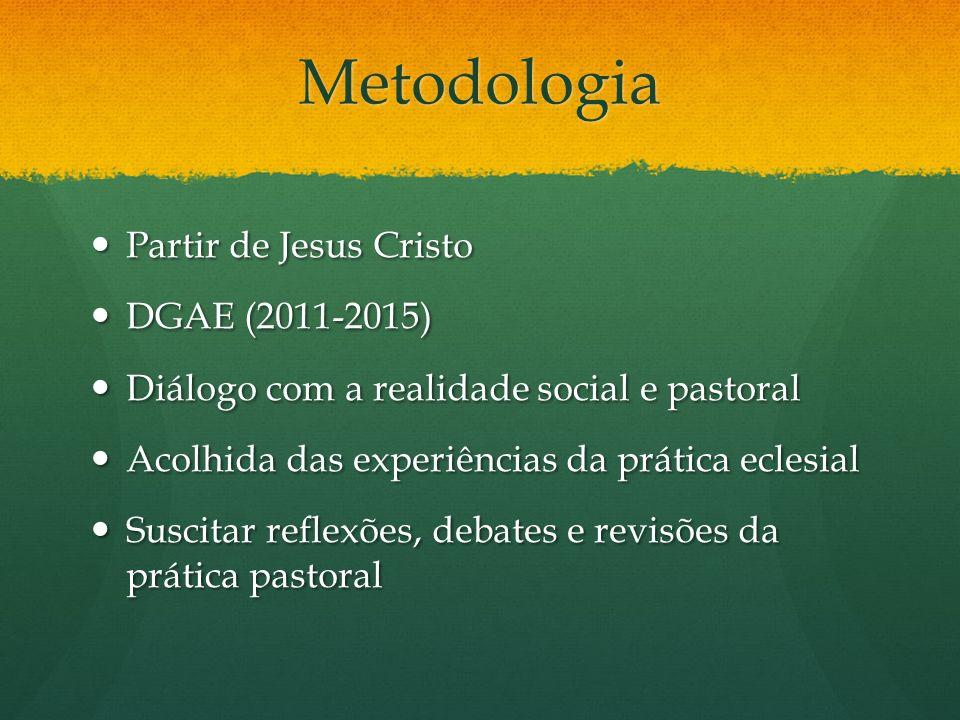 Metodologia Partir de Jesus Cristo Partir de Jesus Cristo DGAE (2011-2015) DGAE (2011-2015) Diálogo com a realidade social e pastoral Diálogo com a re