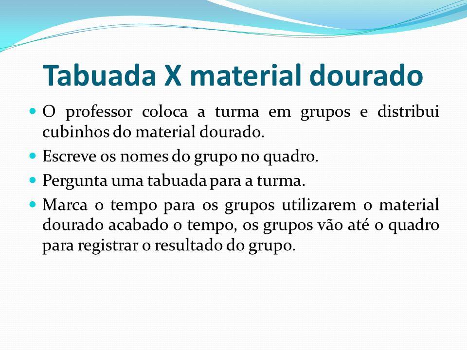 Tabuada X material dourado O professor coloca a turma em grupos e distribui cubinhos do material dourado. Escreve os nomes do grupo no quadro. Pergunt