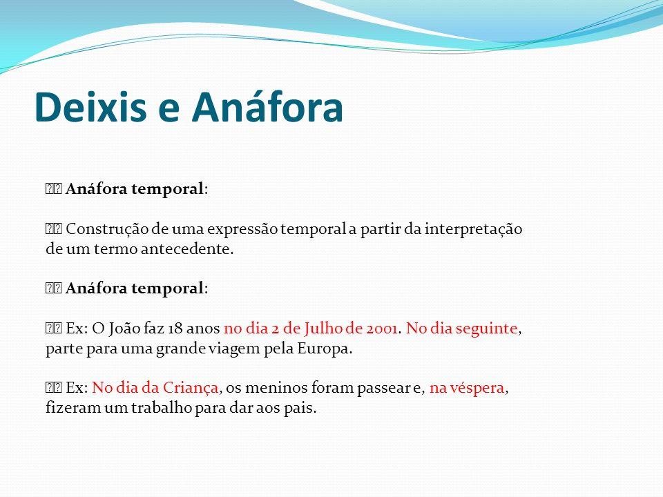 Deixis e Anáfora Anáfora temporal: Construção de uma expressão temporal a partir da interpretação de um termo antecedente. Anáfora temporal: Ex: O Joã