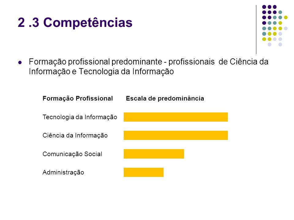 2.3 Competências Formação profissional predominante - profissionais de Ciência da Informação e Tecnologia da Informação Formação ProfissionalEscala de