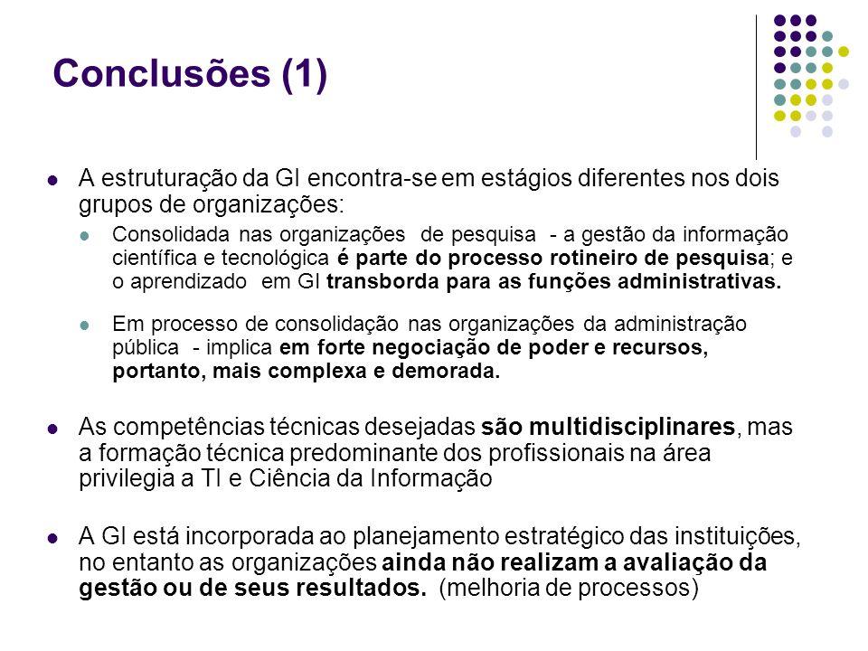 Conclusões (1) A estruturação da GI encontra-se em estágios diferentes nos dois grupos de organizações: Consolidada nas organizações de pesquisa - a g