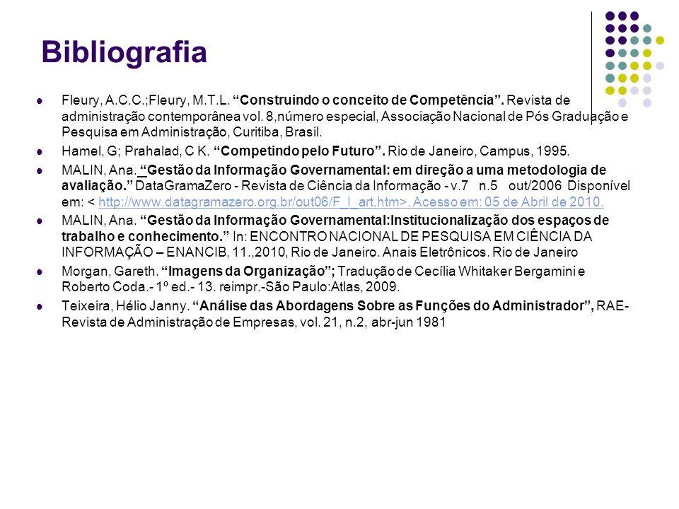 Bibliografia Fleury, A.C.C.;Fleury, M.T.L. Construindo o conceito de Competência. Revista de administração contemporânea vol. 8,número especial, Assoc