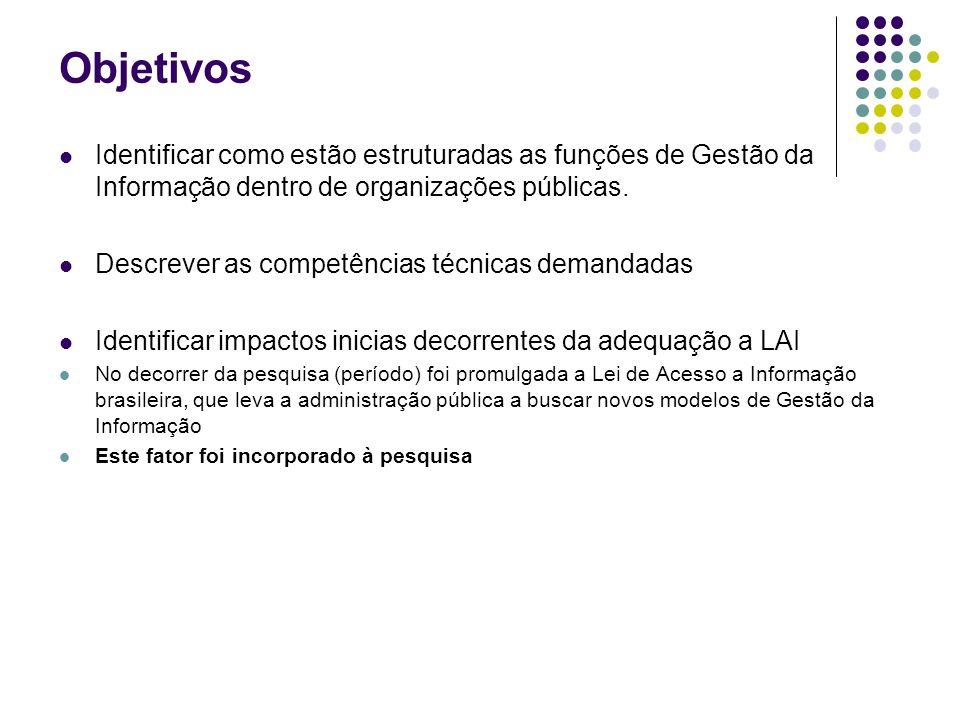 Considerações Finais (2) A Lei de Acesso a Informação brasileira leva a administração pública a se adaptar a um novo modelo de gestão.