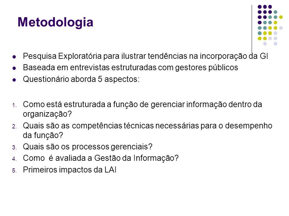 Metodologia Pesquisa Exploratória para ilustrar tendências na incorporação da GI Baseada em entrevistas estruturadas com gestores públicos Questionári