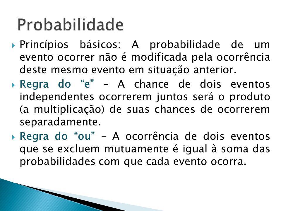 Princípios básicos: A probabilidade de um evento ocorrer não é modificada pela ocorrência deste mesmo evento em situação anterior. Regra do e – A chan