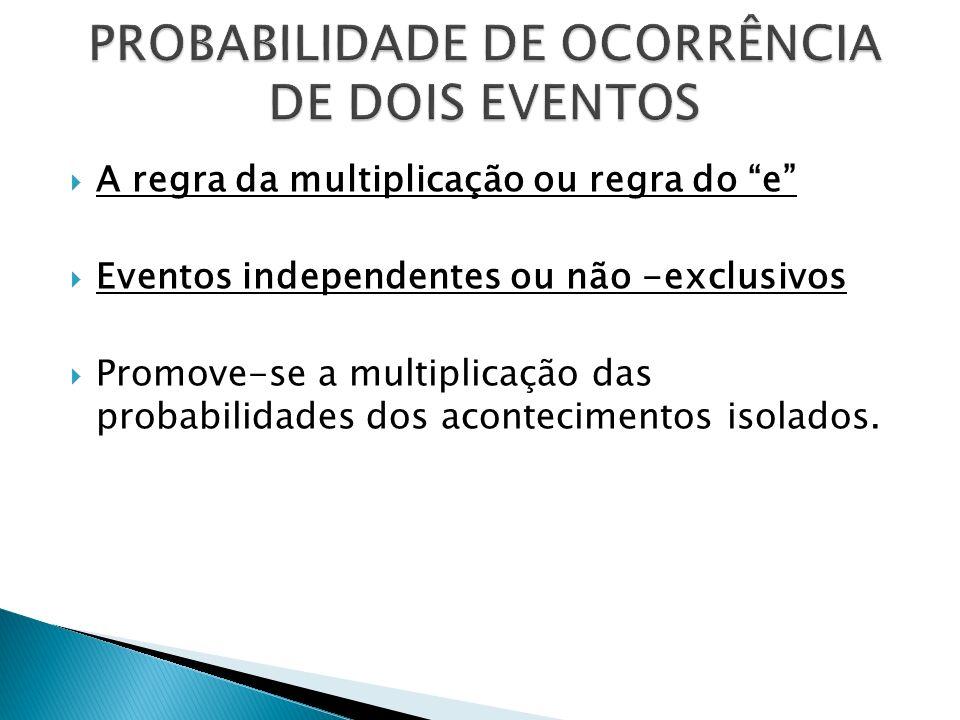 A regra da multiplicação ou regra do e Eventos independentes ou não -exclusivos Promove-se a multiplicação das probabilidades dos acontecimentos isola