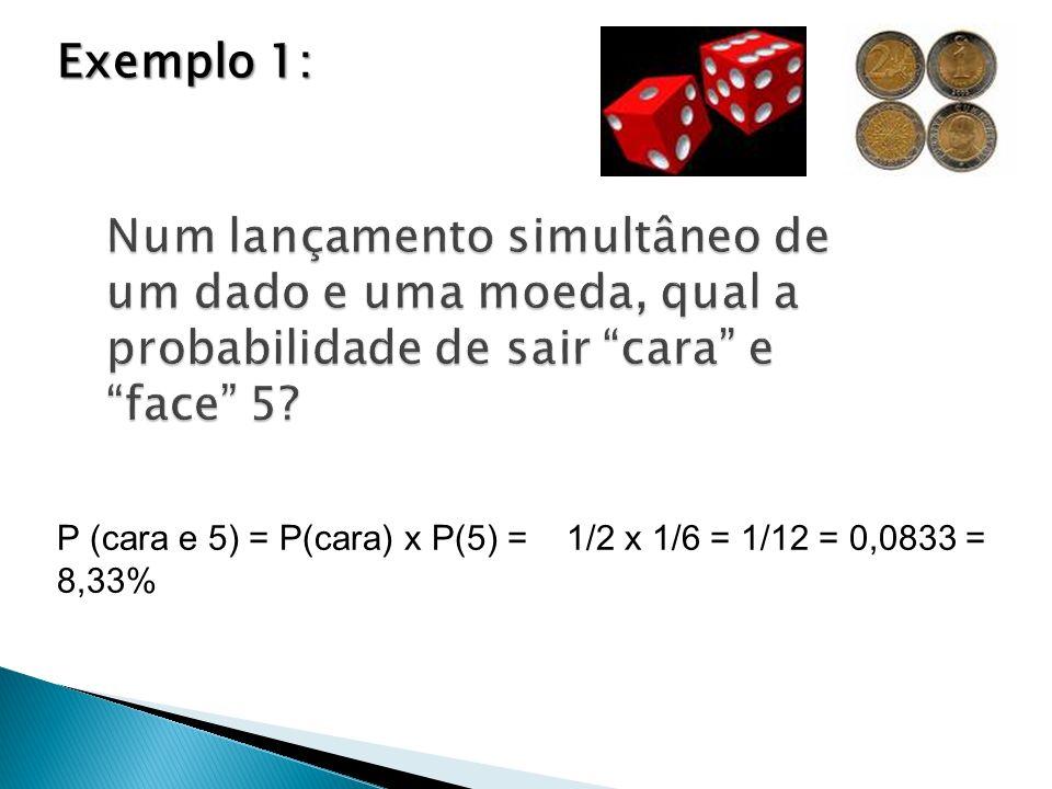Exemplo 1: P (cara e 5) = P(cara) x P(5) = 1/2 x 1/6 = 1/12 = 0,0833 = 8,33%