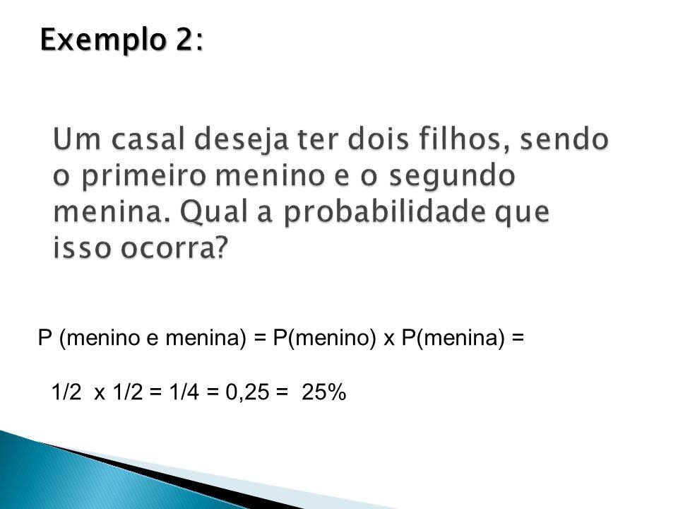 Exemplo 2: P (menino e menina) = P(menino) x P(menina) = 1/2 x 1/2 = 1/4 = 0,25 = 25%