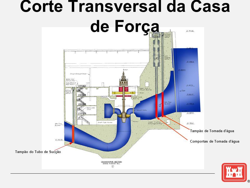 Tampão do Tubo de Sucção Comportas de Tomada d'água Tampão de Tomada d'água Corte Transversal da Casa de Força