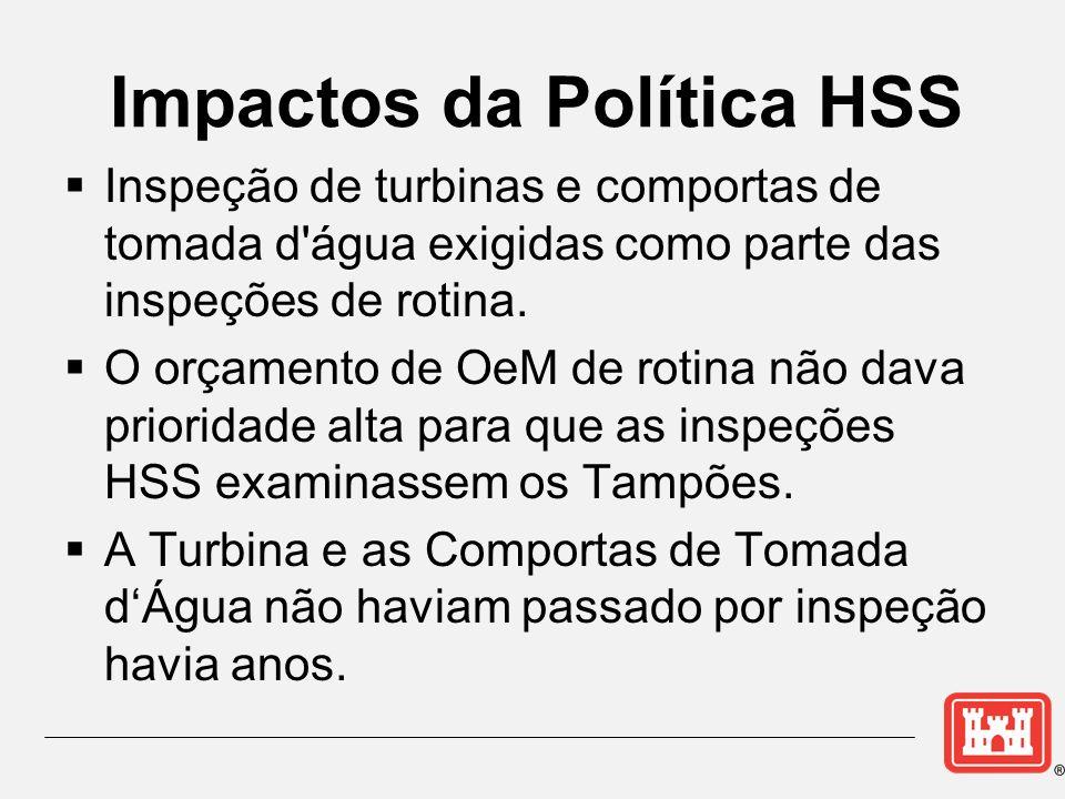 Impactos da Política HSS Inspeção de turbinas e comportas de tomada d'água exigidas como parte das inspeções de rotina. O orçamento de OeM de rotina n