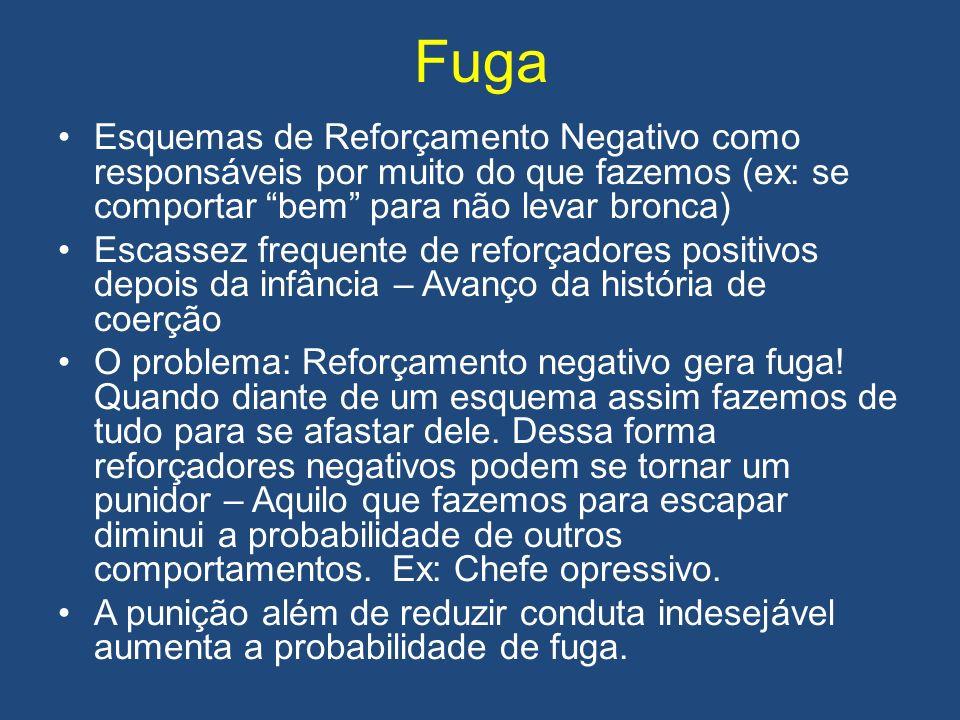 Fuga Esquemas de Reforçamento Negativo como responsáveis por muito do que fazemos (ex: se comportar bem para não levar bronca) Escassez frequente de r