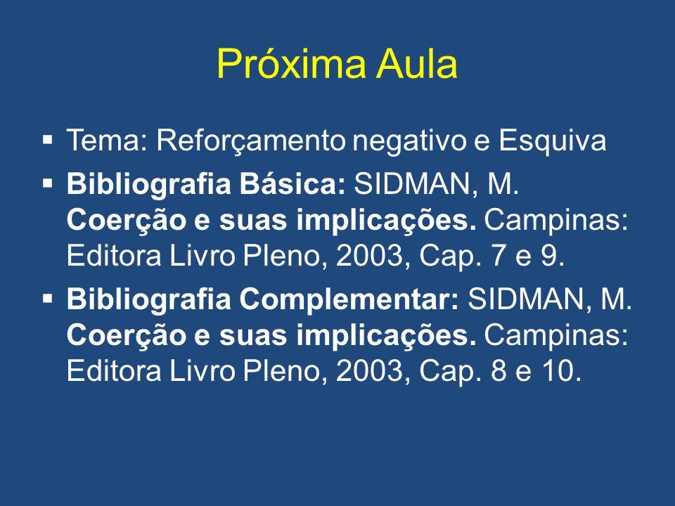 Próxima Aula Tema: Reforçamento negativo e Esquiva Bibliografia Básica: SIDMAN, M. Coerção e suas implicações. Campinas: Editora Livro Pleno, 2003, Ca