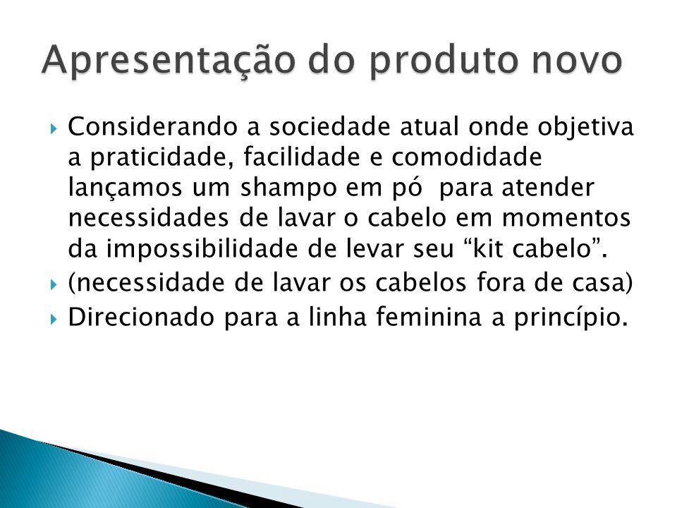 1-Público Alvo: Classe AB / Mulheres antenadas, praia, ginástica, visitas, etc.