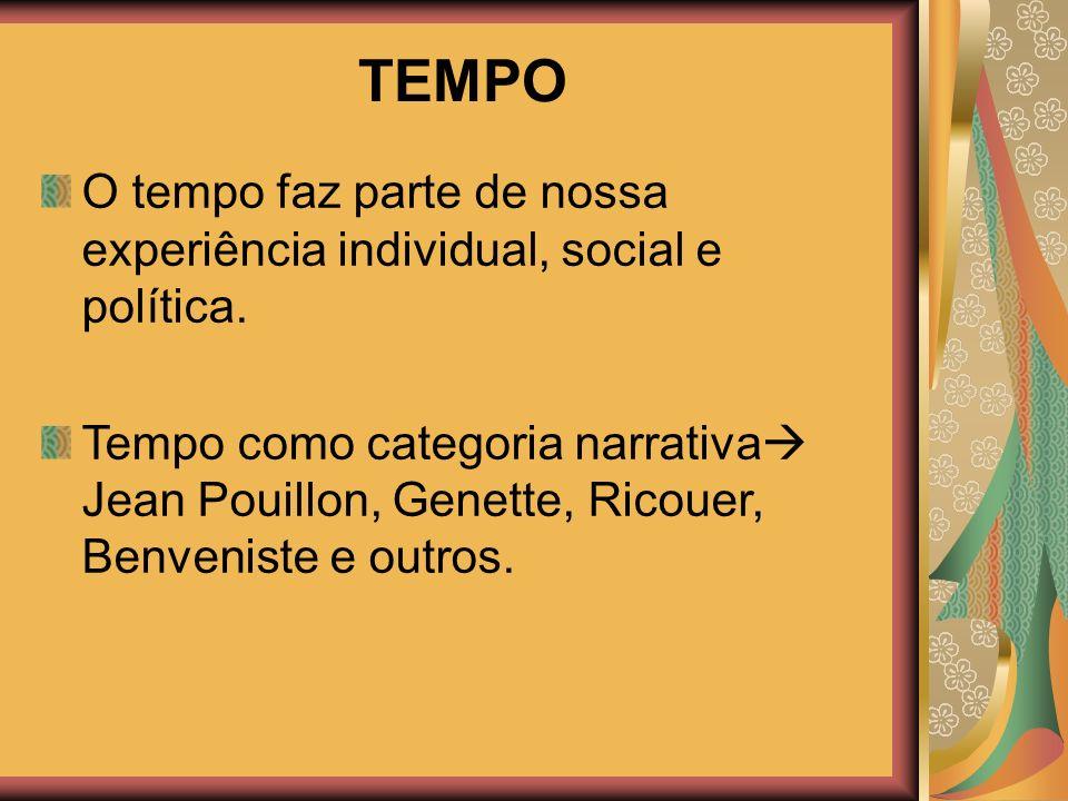 TEMPO O tempo faz parte de nossa experiência individual, social e política.