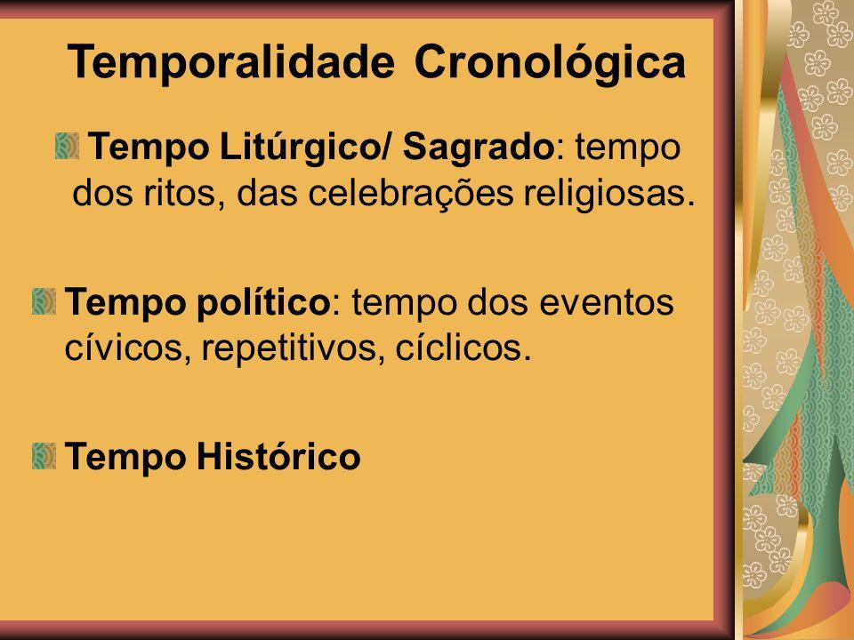Temporalidade Cronológica Tempo Litúrgico/ Sagrado: tempo dos ritos, das celebrações religiosas. Tempo político: tempo dos eventos cívicos, repetitivo