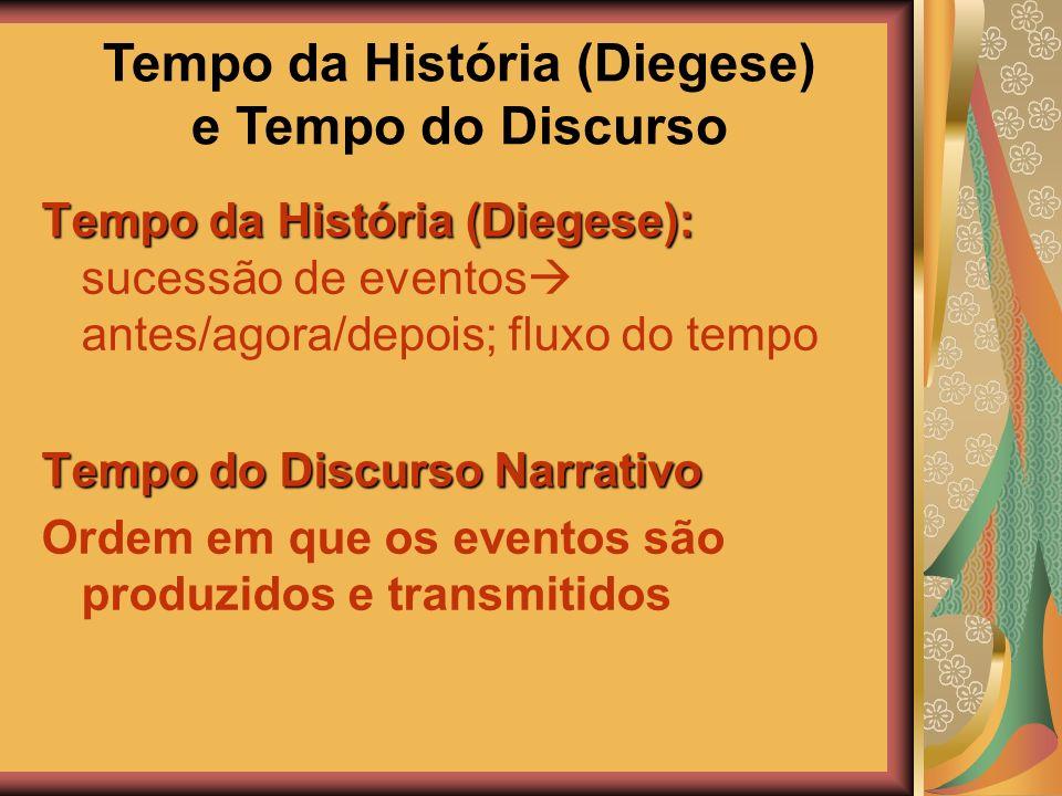 Tempo da História (Diegese) e Tempo do Discurso Tempo da História (Diegese): Tempo da História (Diegese): sucessão de eventos antes/agora/depois; flux