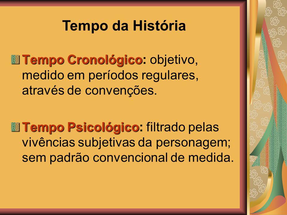 Tempo da História Tempo Cronológico Tempo Cronológico: objetivo, medido em períodos regulares, através de convenções. Tempo Psicológico Tempo Psicológ