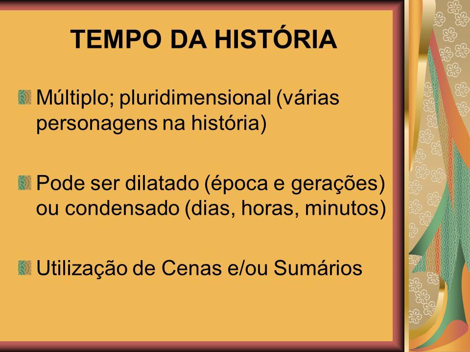TEMPO DA HISTÓRIA Múltiplo; pluridimensional (várias personagens na história) Pode ser dilatado (época e gerações) ou condensado (dias, horas, minutos) Utilização de Cenas e/ou Sumários