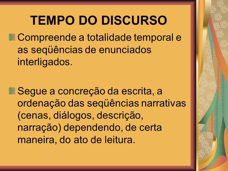 TEMPO DO DISCURSO Compreende a totalidade temporal e as seqüências de enunciados interligados.