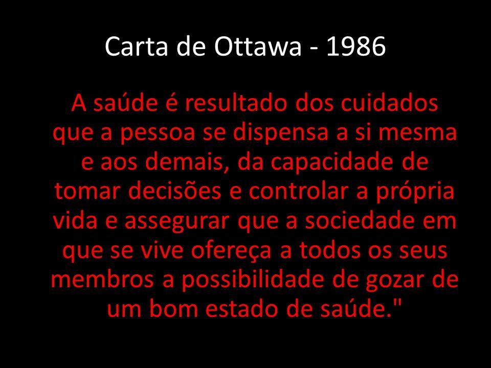 Carta de Ottawa - 1986 A saúde é resultado dos cuidados que a pessoa se dispensa a si mesma e aos demais, da capacidade de tomar decisões e controlar