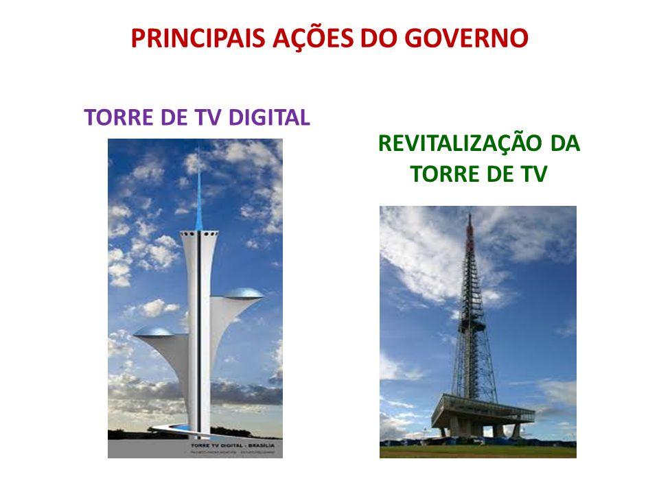 TORRE DE TV DIGITAL REVITALIZAÇÃO DA TORRE DE TV PRINCIPAIS AÇÕES DO GOVERNO