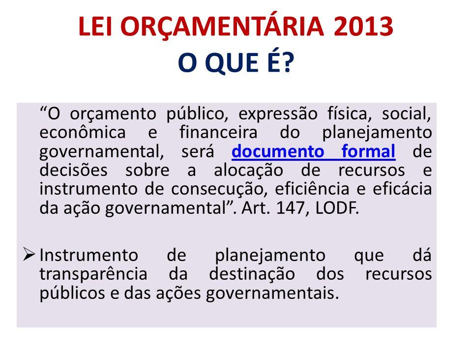 LEI ORÇAMENTÁRIA 2013 O QUE É? O orçamento público, expressão física, social, econômica e financeira do planejamento governamental, será documento for