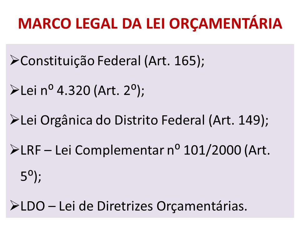 MARCO LEGAL DA LEI ORÇAMENTÁRIA Constituição Federal (Art. 165); Lei n 4.320 (Art. 2); Lei Orgânica do Distrito Federal (Art. 149); LRF – Lei Compleme