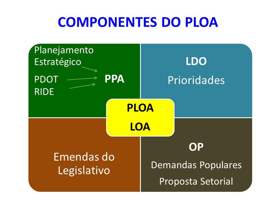VLP PRINCIPAIS AÇÕES DO GOVERNO