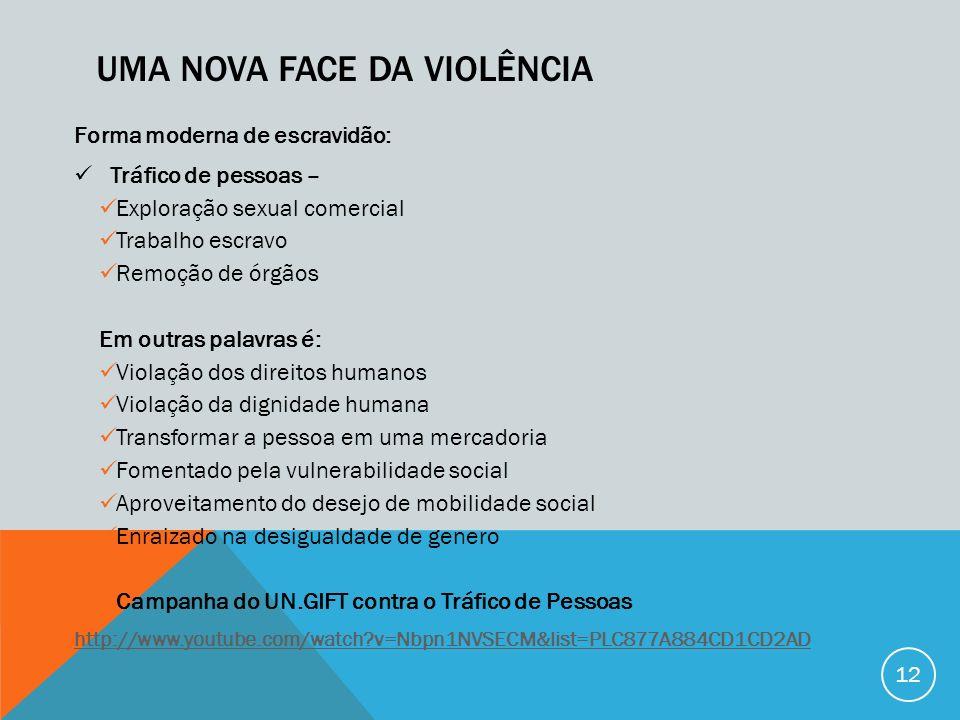 NOVA FACE DA VIOLÊNCIA: TRÁFICO DE PESSOAS Elementos do tráfico de pessoas, segundo o Protocolo de Palermo O ato (o que é feito): Recrutamento, transporte, transferência, alojamento ou o acolhimento de pessoas.