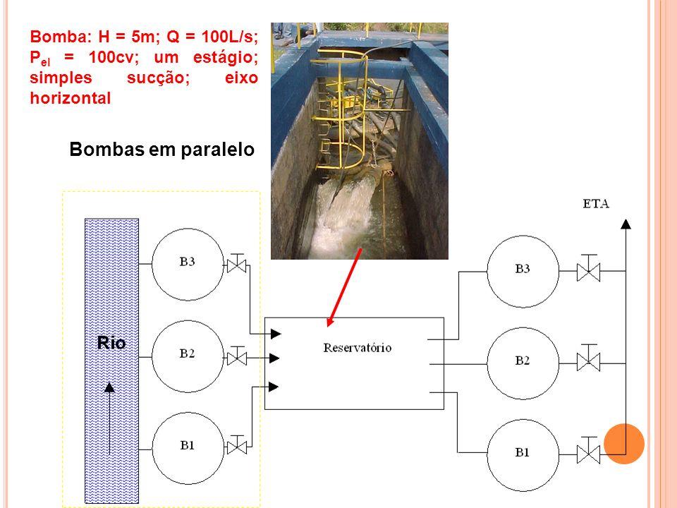 Bombas em paralelo Bomba: H = 5m; Q = 100L/s; P el = 100cv; um estágio; simples sucção; eixo horizontal