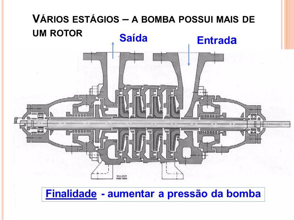 V ÁRIOS ESTÁGIOS – A BOMBA POSSUI MAIS DE UM ROTOR Entrad a Saída Finalidade - aumentar a pressão da bomba