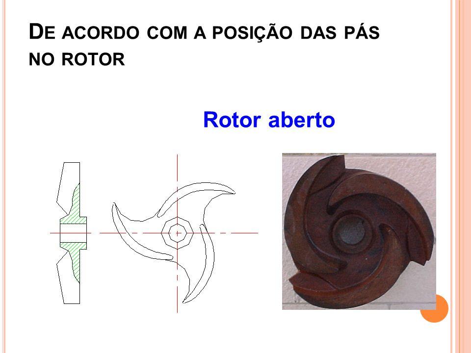 D E ACORDO COM A POSIÇÃO DAS PÁS NO ROTOR Rotor aberto