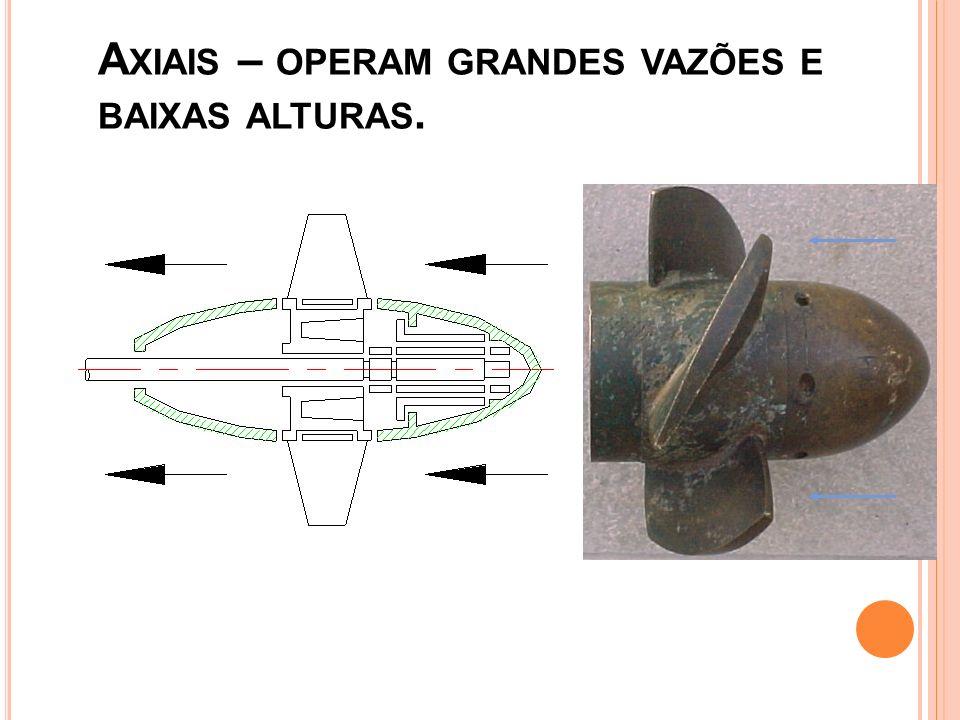 A XIAIS – OPERAM GRANDES VAZÕES E BAIXAS ALTURAS.