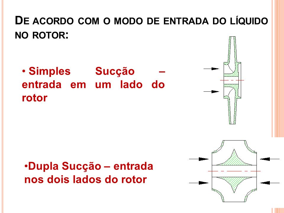 Elevatória de Baixo Recalque - rotor de bomba mista gêmea (1500L/s) – COPASA, Sistema Rio das Velhas - BH