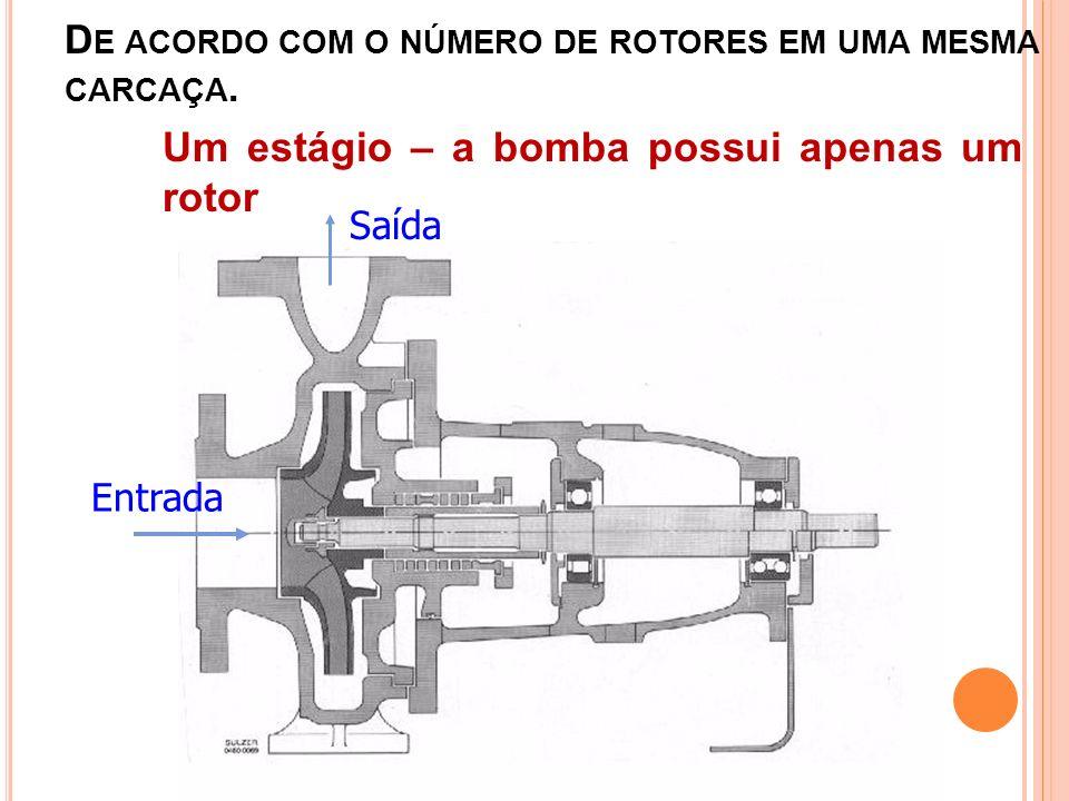 D E ACORDO COM O NÚMERO DE ROTORES EM UMA MESMA CARCAÇA. Um estágio – a bomba possui apenas um rotor Entrada Saída