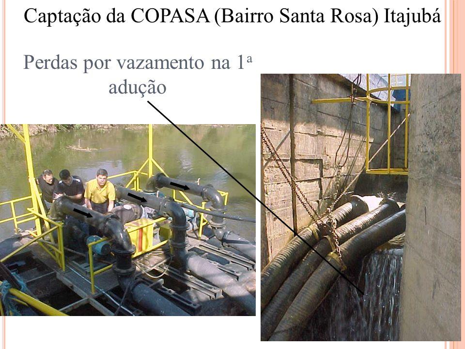 Captação da COPASA (Bairro Santa Rosa) Itajubá Perdas por vazamento na 1 a adução