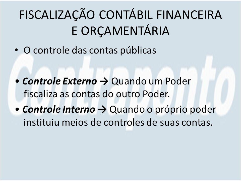 FISCALIZAÇÃO CONTÁBIL FINANCEIRA E ORÇAMENTÁRIA O controle das contas públicas Controle Externo Quando um Poder fiscaliza as contas do outro Poder.