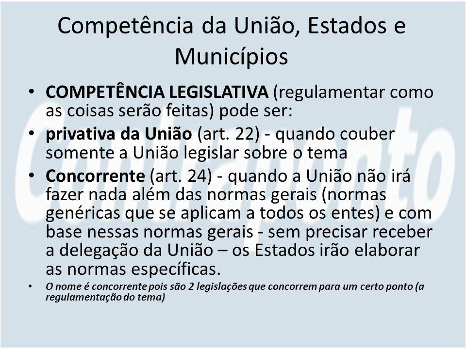 Competência da União, Estados e Municípios COMPETÊNCIA LEGISLATIVA (regulamentar como as coisas serão feitas) pode ser: privativa da União (art.