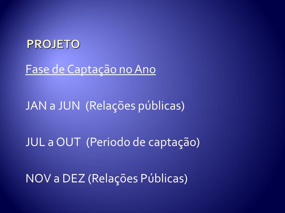 Fase de Captação no Ano JAN a JUN (Relações públicas) JUL a OUT (Periodo de captação) NOV a DEZ (Relações Públicas)