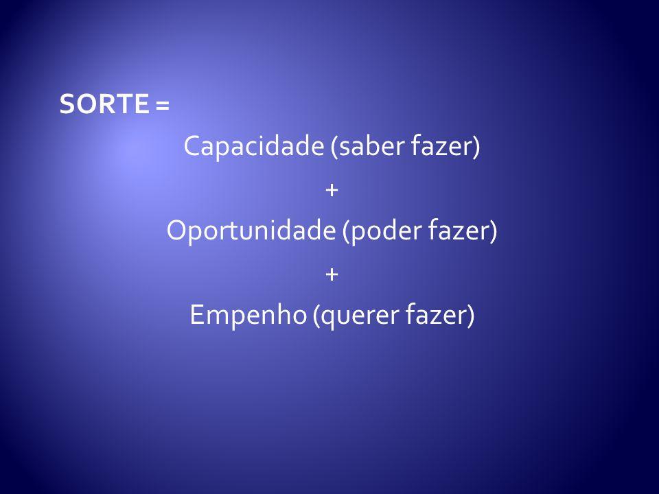 SORTE = Capacidade (saber fazer) + Oportunidade (poder fazer) + Empenho (querer fazer)