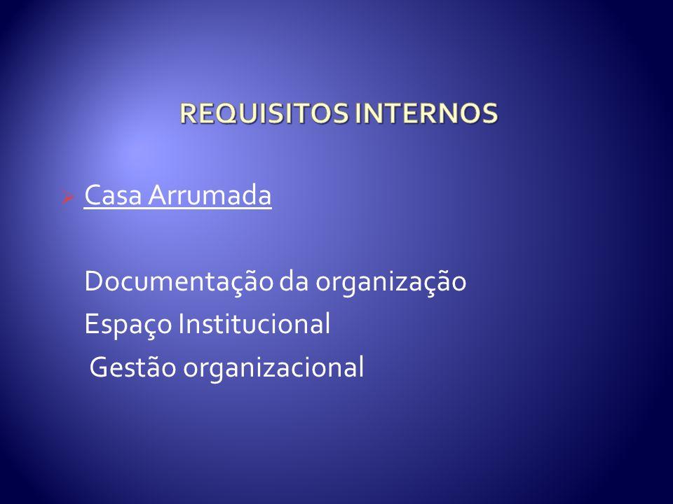 Casa Arrumada Documentação da organização Espaço Institucional Gestão organizacional