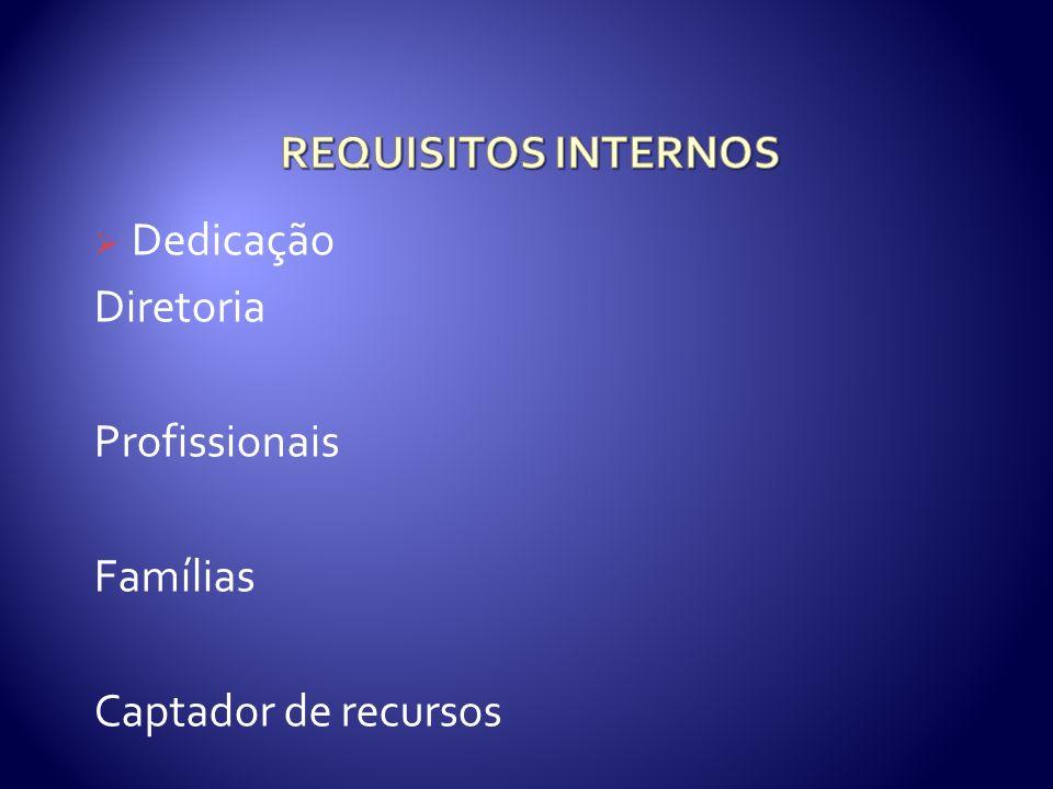 Dedicação Diretoria Profissionais Famílias Captador de recursos