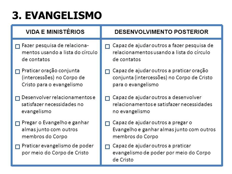 3. EVANGELISMO VIDA E MINISTÉRIOSDESENVOLVIMENTO POSTERIOR Fazer pesquisa de relaciona- mentos usando a lista do círculo de contatos Capaz de ajudar o