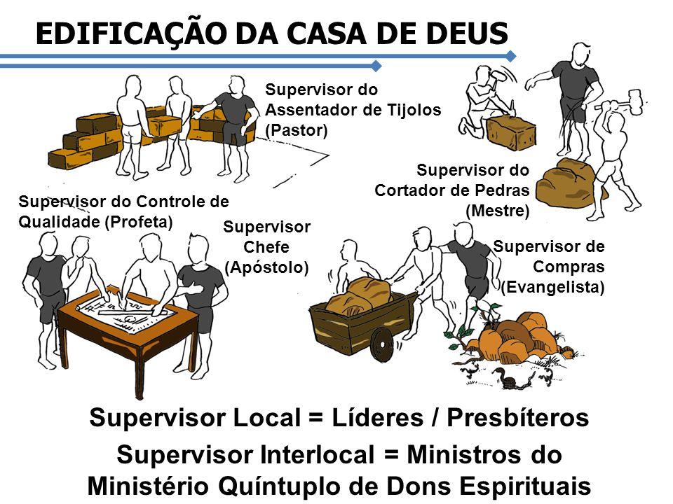 Supervisor do Assentador de Tijolos (Pastor) Supervisor de Compras (Evangelista) Supervisor do Cortador de Pedras (Mestre) Supervisor do Controle de Q