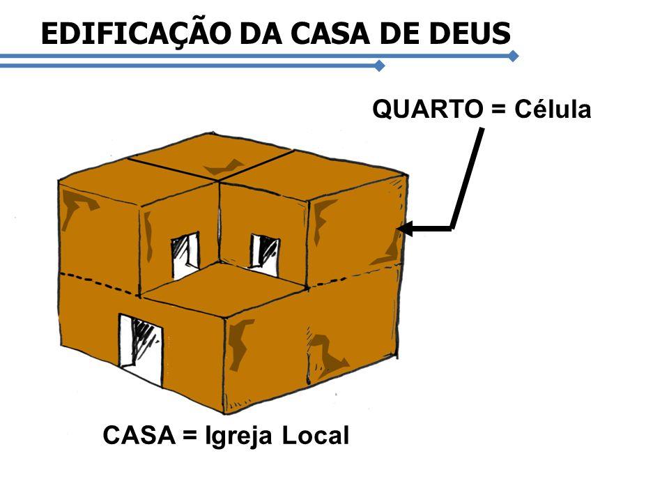 QUARTO = Célula CASA = Igreja Local